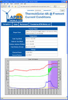 Sample Screen Shot from APRS World's WorldData Service