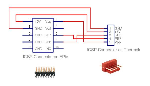 wind monitor ii source codePic Icsp In Circuit Serial Programming #14