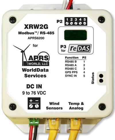 APRS World Products - APRS World, LLC